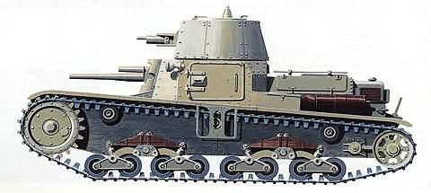Средние танки «Фиат»