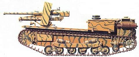 Легкий истребитель танков L.40