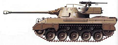 Самоходная артиллерийская установка M 18 «Хеллкэт»