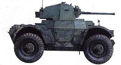 Легкие бронеавтомобили «Даймлер»