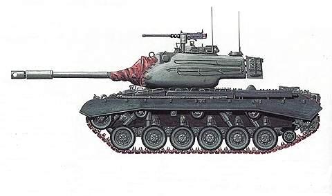Средний танк М47