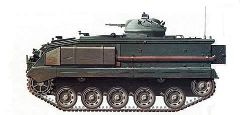 Бронетранспортер FV432