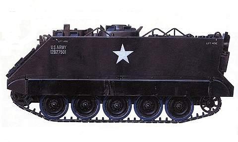 Семейство бронетранспортеров M113