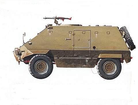 Бронетранспортеры UR-416 и «Кондор»
